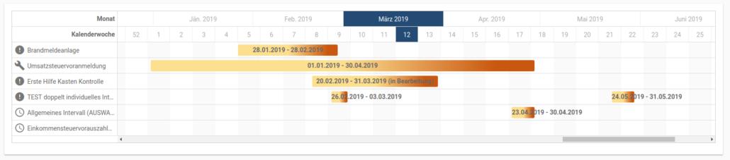 Die Kalender-Ansicht in DutySimple